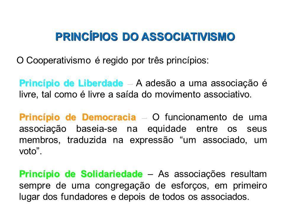PRINCÍPIOS DO ASSOCIATIVISMO PRINCÍPIOS DO ASSOCIATIVISMO O Cooperativismo é regido por três princípios: Princípio de Liberdade – Princípio de Liberda