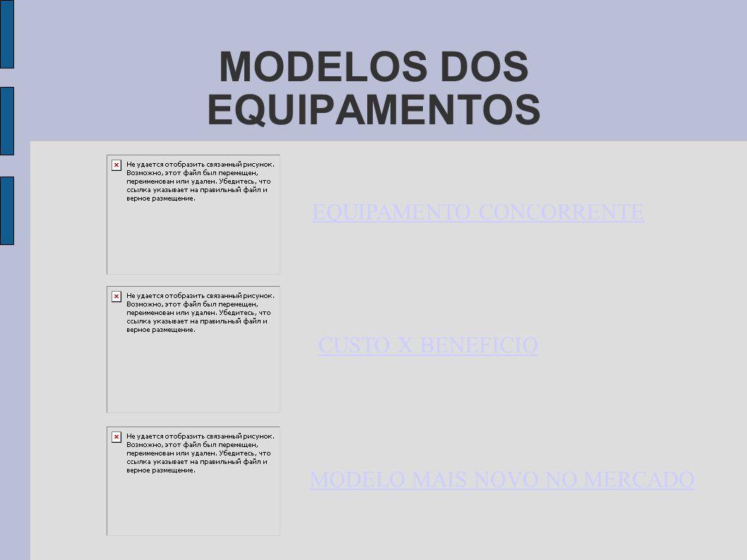 MODELOS DOS EQUIPAMENTOS EQUIPAMENTO CONCORRENTE CUSTO X BENEFICIO MODELO MAIS NOVO NO MERCADO