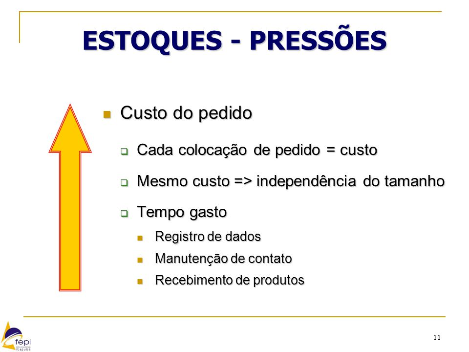 11 ESTOQUES - PRESSÕES Custo do pedido Custo do pedido  Cada colocação de pedido = custo  Mesmo custo => independência do tamanho  Tempo gasto Regi