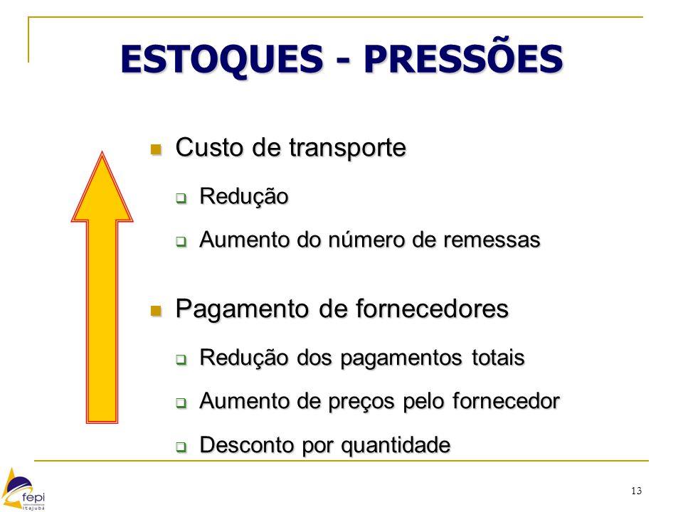 13 ESTOQUES - PRESSÕES Custo de transporte Custo de transporte  Redução  Aumento do número de remessas Pagamento de fornecedores Pagamento de fornec