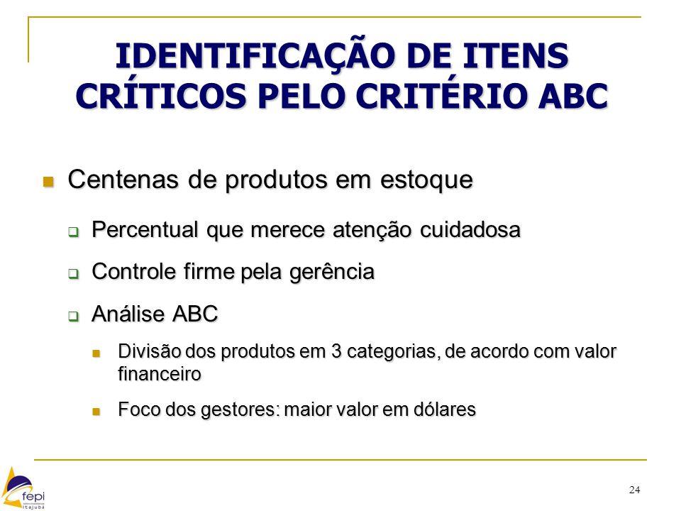 24 IDENTIFICAÇÃO DE ITENS CRÍTICOS PELO CRITÉRIO ABC Centenas de produtos em estoque Centenas de produtos em estoque  Percentual que merece atenção c