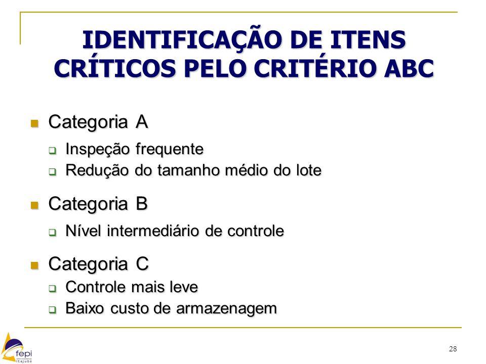 28 IDENTIFICAÇÃO DE ITENS CRÍTICOS PELO CRITÉRIO ABC Categoria A Categoria A  Inspeção frequente  Redução do tamanho médio do lote Categoria B Categ
