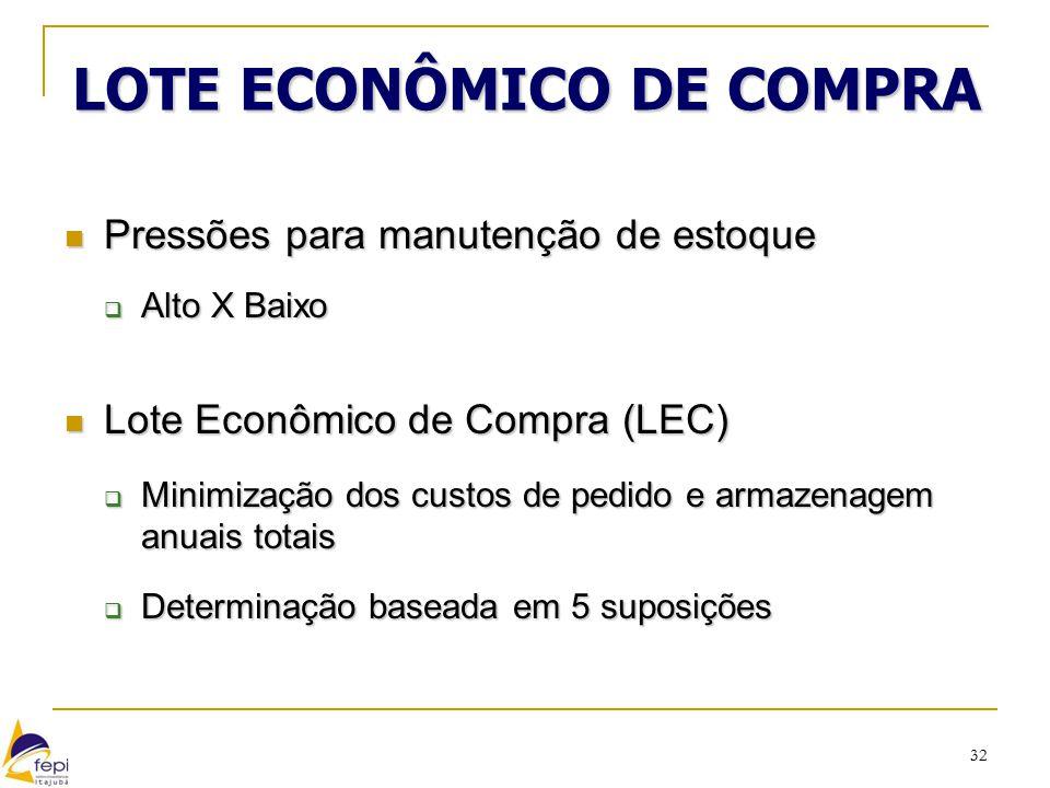 32 LOTE ECONÔMICO DE COMPRA Pressões para manutenção de estoque Pressões para manutenção de estoque  Alto X Baixo Lote Econômico de Compra (LEC) Lote