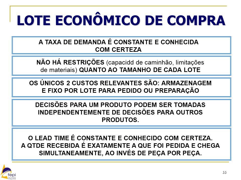 33 LOTE ECONÔMICO DE COMPRA A TAXA DE DEMANDA É CONSTANTE E CONHECIDA COM CERTEZA NÃO HÁ RESTRIÇÕES (capacidd de caminhão, limitações de materiais) QU