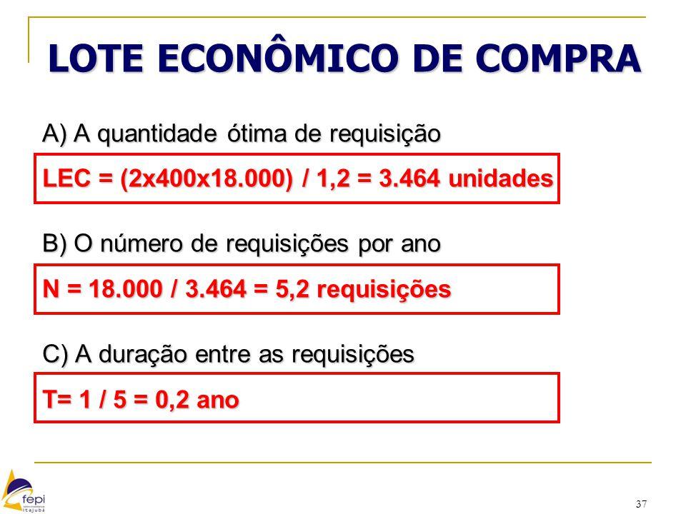 37 LOTE ECONÔMICO DE COMPRA A) A quantidade ótima de requisição LEC = (2x400x18.000) / 1,2 = 3.464 unidades B) O número de requisições por ano N = 18.