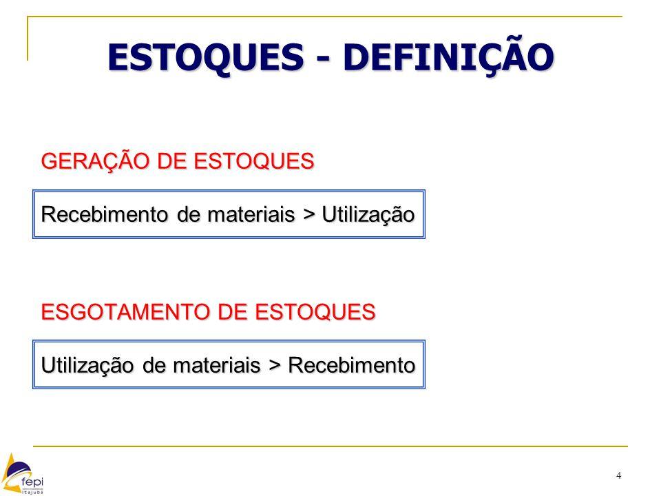 4 ESTOQUES - DEFINIÇÃO GERAÇÃO DE ESTOQUES Recebimento de materiais > Utilização ESGOTAMENTO DE ESTOQUES Utilização de materiais > Recebimento