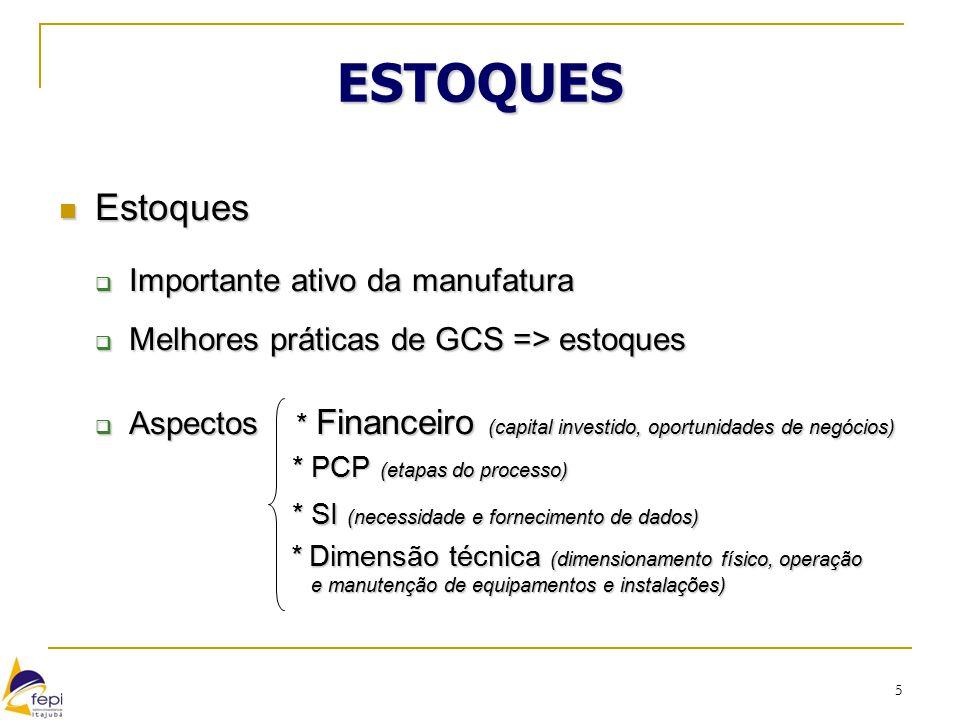 5 ESTOQUES Estoques Estoques  Importante ativo da manufatura  Melhores práticas de GCS => estoques  Aspectos * Financeiro (capital investido, oport
