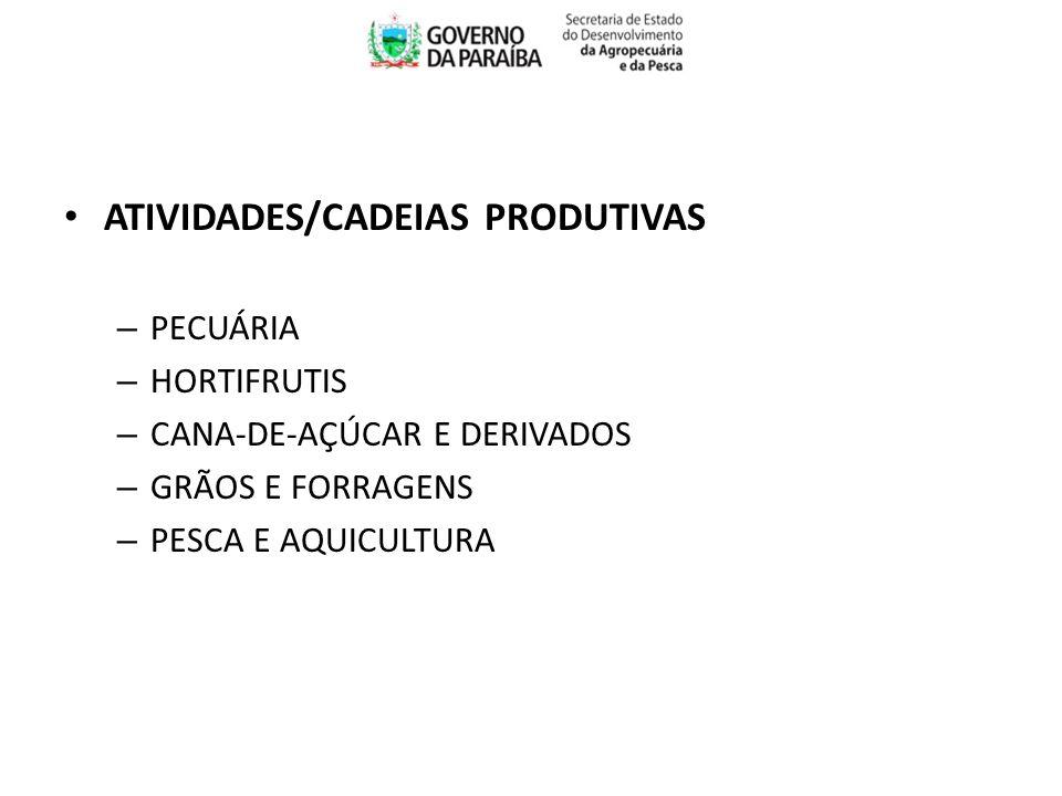 ATIVIDADES/CADEIAS PRODUTIVAS – PECUÁRIA – HORTIFRUTIS – CANA-DE-AÇÚCAR E DERIVADOS – GRÃOS E FORRAGENS – PESCA E AQUICULTURA