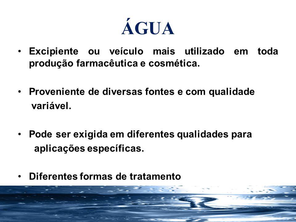 Tipos de água Água Água Potável Água Purificada Água para injetáveis