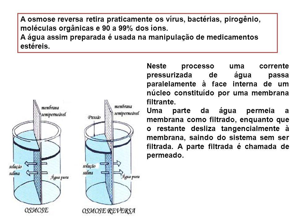 Equipo de Membranas Configuração Típica de uma Máquina Alimentação Concentrado Permeado Pré-Filtro Bomba Membrana Válvula de Concentrado