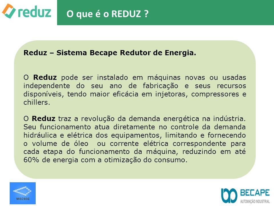 O que é o REDUZ ? Reduz – Sistema Becape Redutor de Energia. O Reduz pode ser instalado em máquinas novas ou usadas independente do seu ano de fabrica