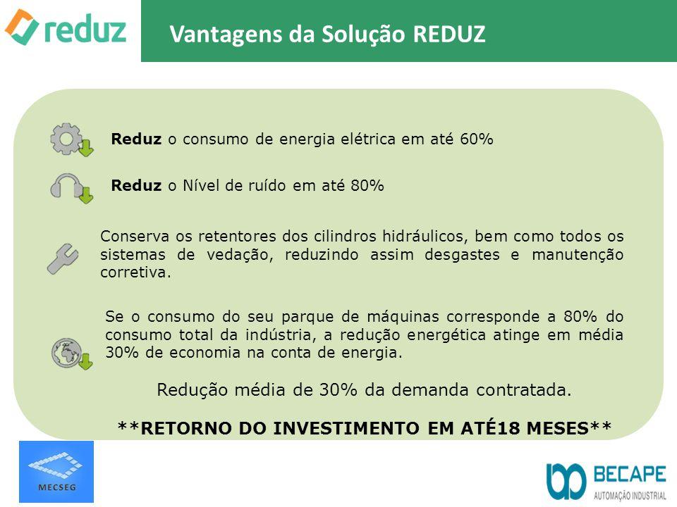 AZALEIA - www.vulcabras.com.br Tel: (77) 3261-8000 – Itapetinga - BAwww.vulcabras.com.br Reduz instalado em 60 máquinas injetoras obtendo 37% de redução na conta de energia.