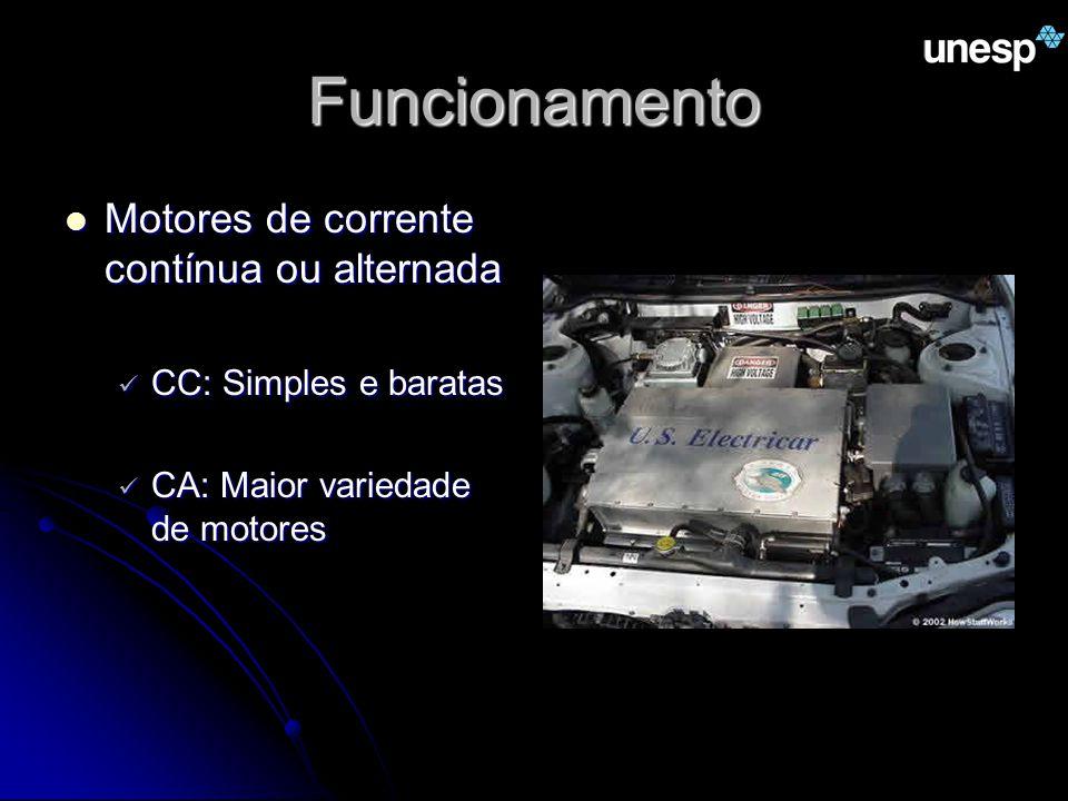 Funcionamento Motores de corrente contínua ou alternada Motores de corrente contínua ou alternada CC: Simples e baratas CC: Simples e baratas CA: Maio
