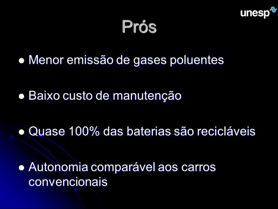 Prós Menor emissão de gases poluentes Menor emissão de gases poluentes Baixo custo de manutenção Baixo custo de manutenção Quase 100% das baterias são