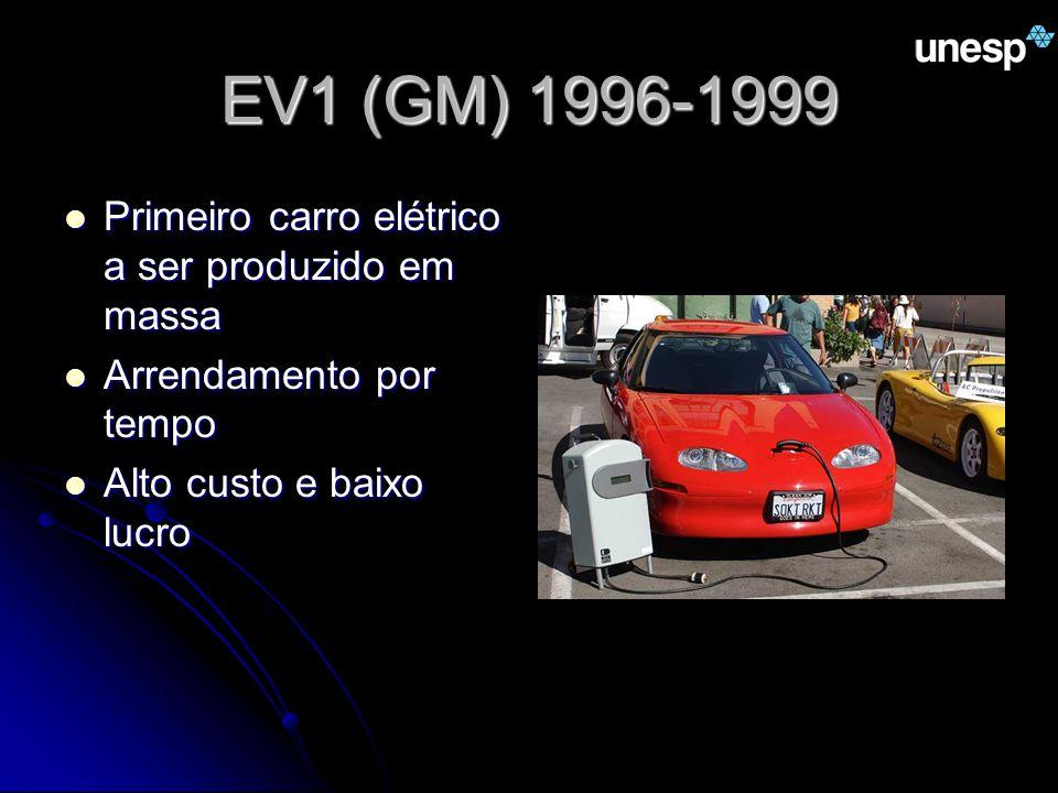 EV1 (GM) 1996-1999 Primeiro carro elétrico a ser produzido em massa Primeiro carro elétrico a ser produzido em massa Arrendamento por tempo Arrendamen