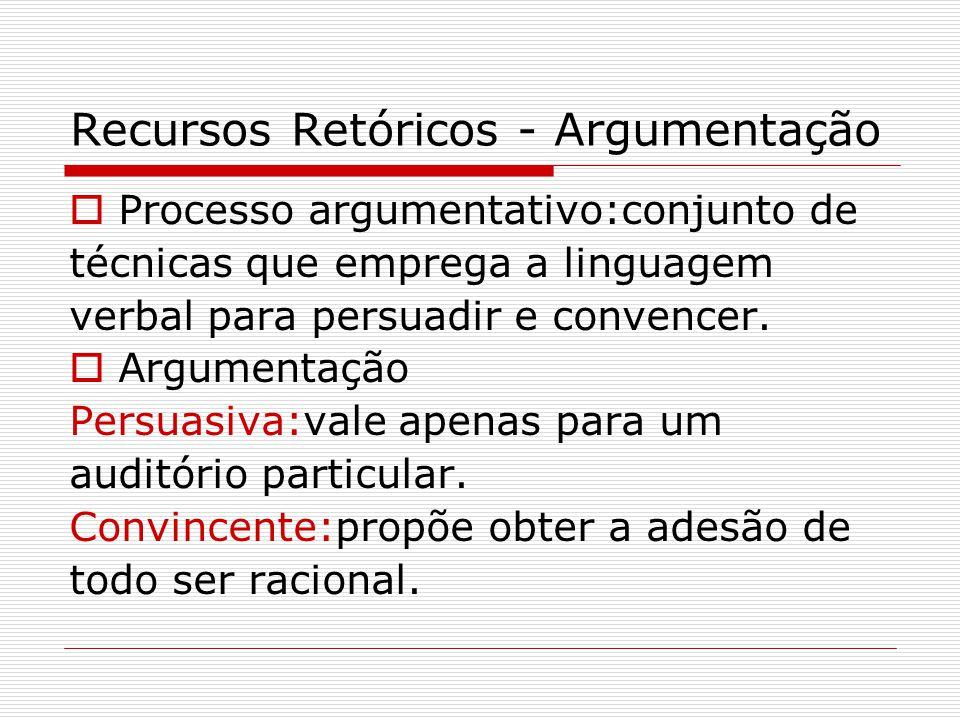 Recursos Retóricos - Argumentação  Processo argumentativo:conjunto de técnicas que emprega a linguagem verbal para persuadir e convencer.