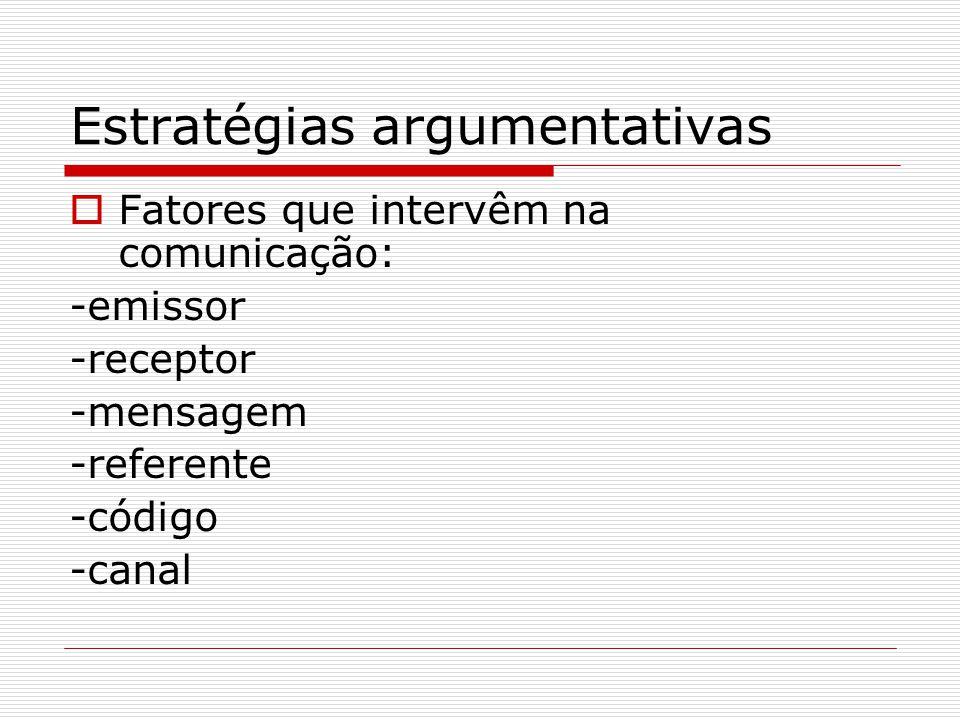 Estratégias argumentativas  Fatores que intervêm na comunicação: -emissor -receptor -mensagem -referente -código -canal