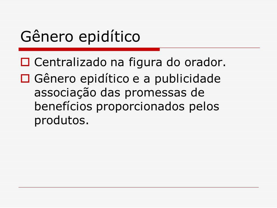 Gênero epidítico  Centralizado na figura do orador.  Gênero epidítico e a publicidade associação das promessas de benefícios proporcionados pelos pr