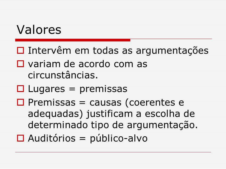 Valores  Intervêm em todas as argumentações  variam de acordo com as circunstâncias.  Lugares = premissas  Premissas = causas (coerentes e adequad