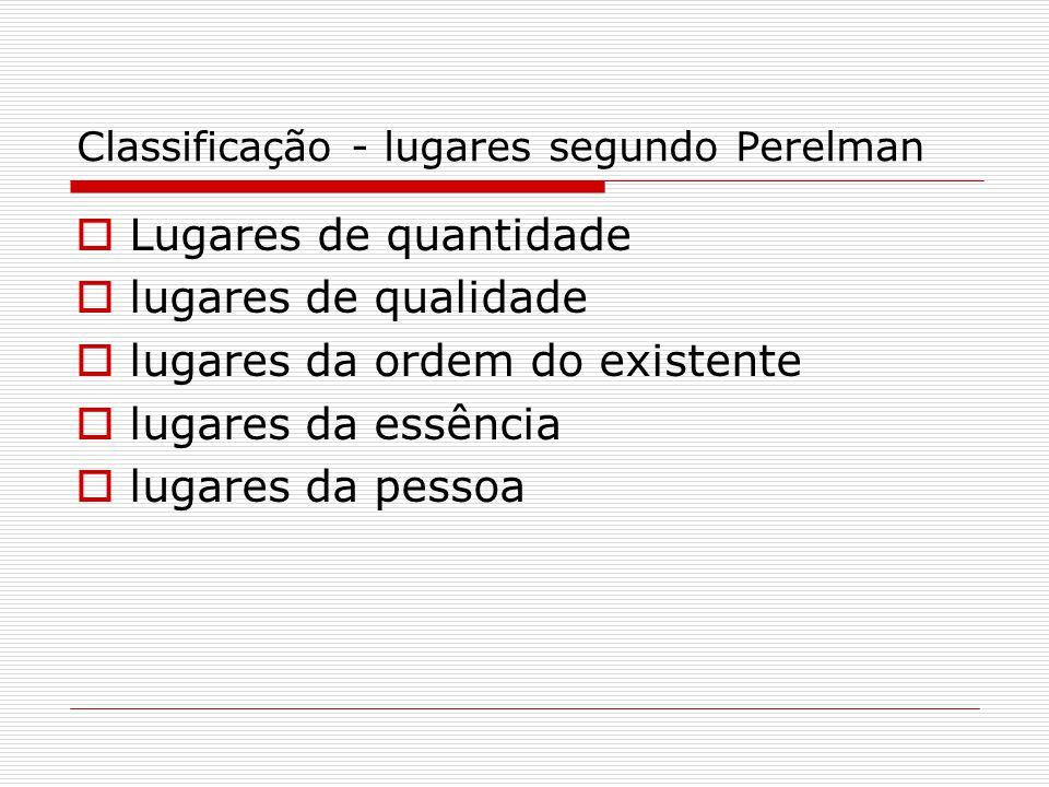 Classificação - lugares segundo Perelman  Lugares de quantidade  lugares de qualidade  lugares da ordem do existente  lugares da essência  lugares da pessoa