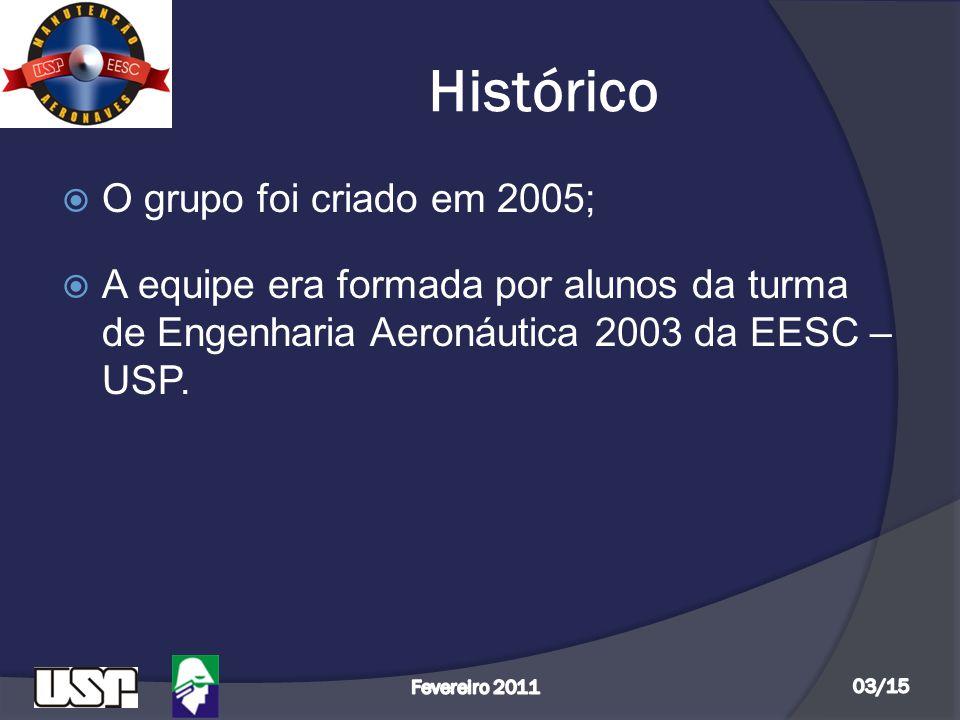 Histórico  O grupo foi criado em 2005;  A equipe era formada por alunos da turma de Engenharia Aeronáutica 2003 da EESC – USP.