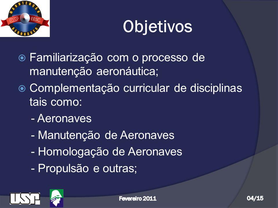 Objetivos  Familiarização com o processo de manutenção aeronáutica;  Complementação curricular de disciplinas tais como: - Aeronaves - Manutenção de