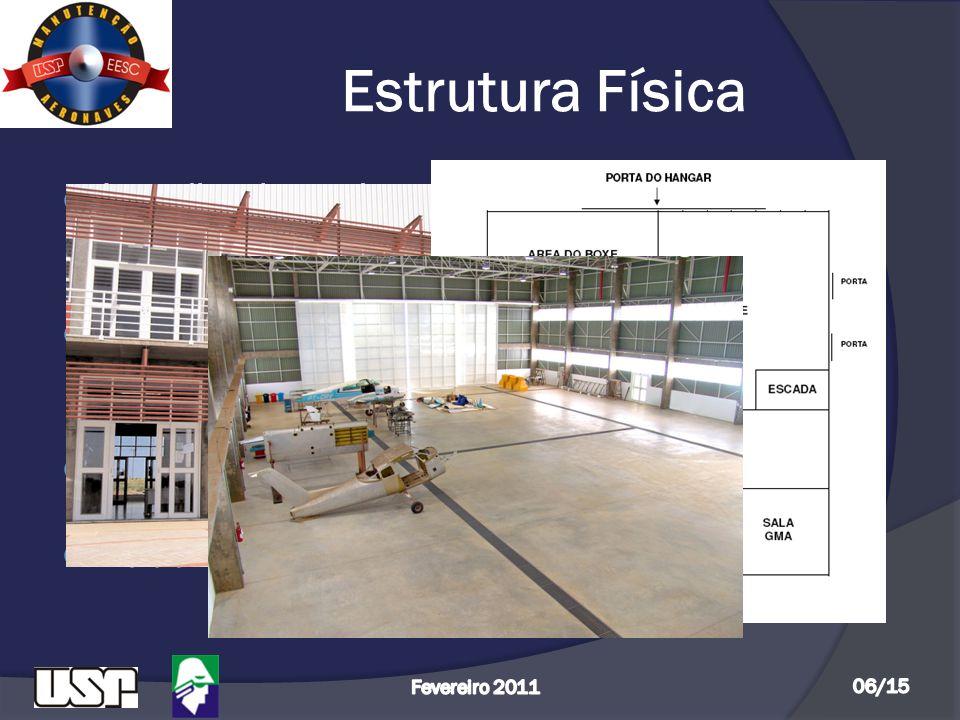 Estrutura Física  Localizado no hangar I do campus II da EESC – USP;  Hangar com 1800 m 2, do qual ¼ do boxe é destinado às atividades do grupo;  O