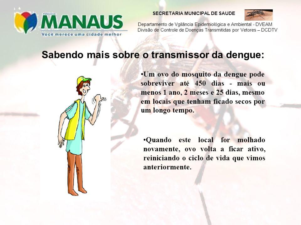 SECRETARIA MUNICIPAL DE SAUDE Departamento de Vgilância Epidemiológica e Ambiental - DVEAM Divisão de Controle de Doenças Transmitidas por Vetores – DCDTV FIQUE ATENTO.