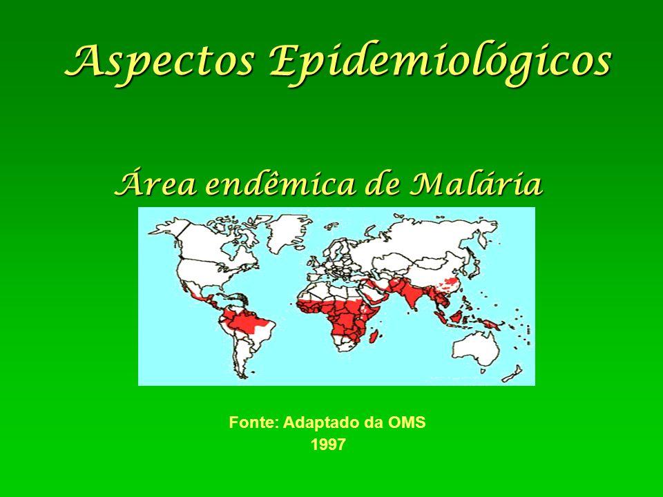 Aspectos Epidemiológicos Área endêmica de Malária Fonte: Adaptado da OMS 1997
