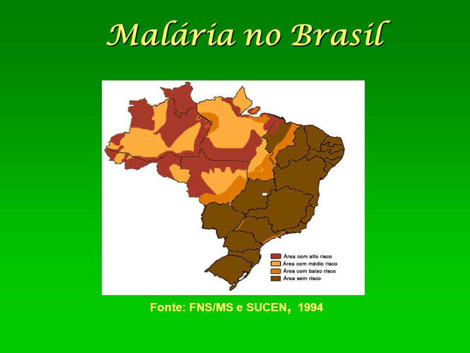 Malária no Brasil Fonte: FNS/MS e SUCEN, 1994