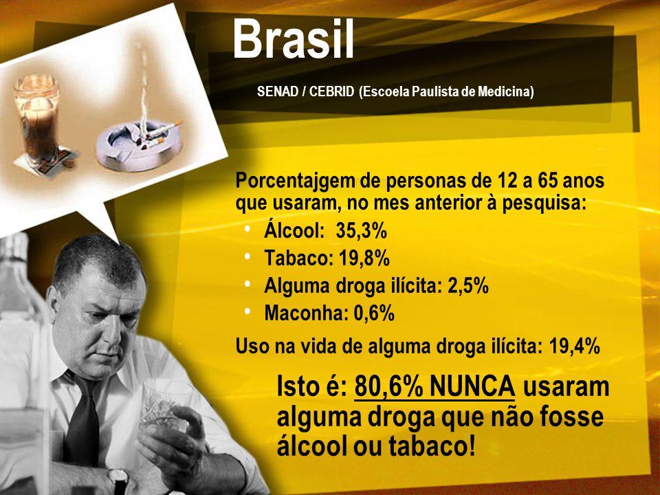 Brasil SENAD / CEBRID (Escoela Paulista de Medicina) Porcentajgem de personas de 12 a 65 anos que usaram, no mes anterior à pesquisa: Álcool: 35,3% Ta