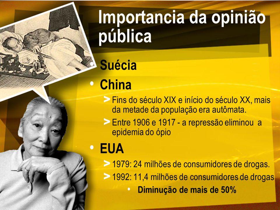 Importancia da opinião pública Suécia China > Fins do século XIX e início do século XX, mais da metade da população era autômata. > Entre 1906 e 1917