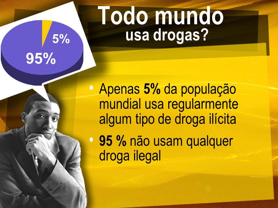 Todo mundo usa drogas? Apenas 5% da população mundial usa regularmente algum tipo de droga ilícita 95 % não usam qualquer droga ilegal 5% 95%