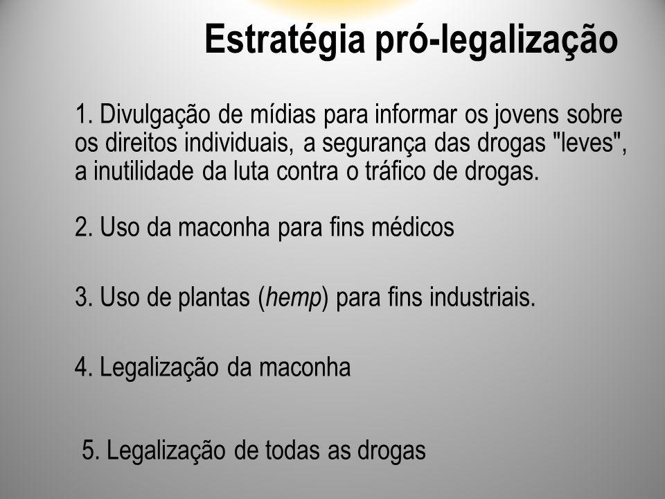 Estratégia pró-legalização 1. Divulgação de mídias para informar os jovens sobre os direitos individuais, a segurança das drogas