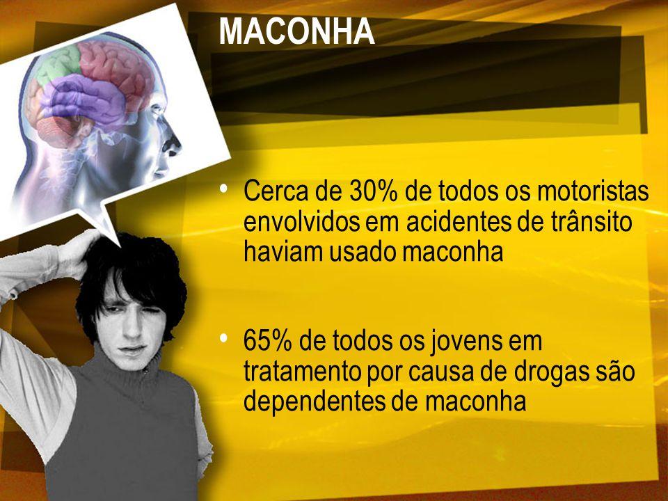 MACONHA Cerca de 30% de todos os motoristas envolvidos em acidentes de trânsito haviam usado maconha 65% de todos os jovens em tratamento por causa de
