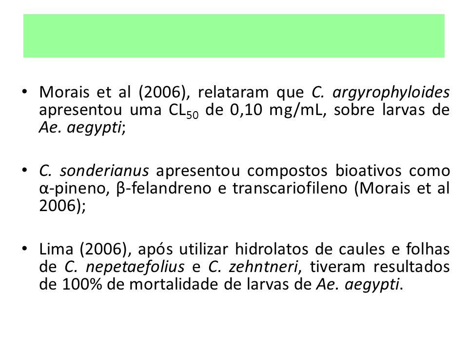 Morais et al (2006), relataram que C. argyrophyloides apresentou uma CL 50 de 0,10 mg/mL, sobre larvas de Ae. aegypti; C. sonderianus apresentou compo