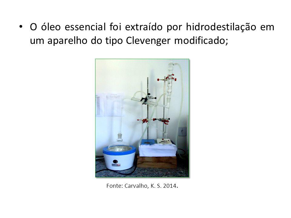 O óleo essencial foi extraído por hidrodestilação em um aparelho do tipo Clevenger modificado; Fonte: Carvalho, K. S. 2014.