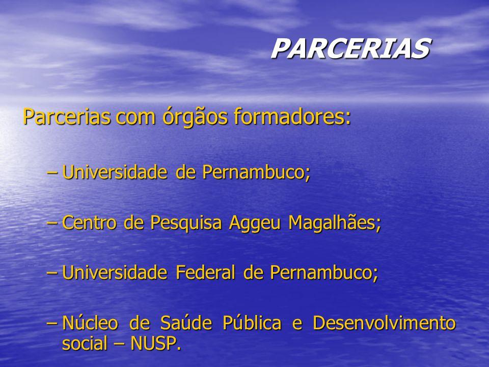 PARCERIAS Parcerias com órgãos formadores: –Universidade de Pernambuco; –Centro de Pesquisa Aggeu Magalhães; –Universidade Federal de Pernambuco; –Núcleo de Saúde Pública e Desenvolvimento social – NUSP.