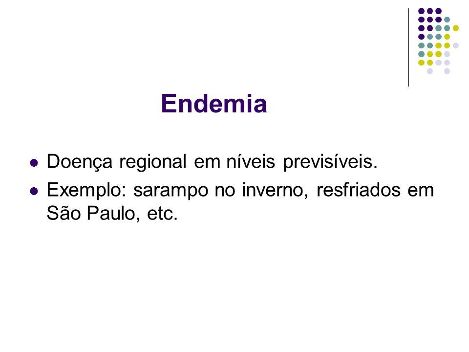 Endemia Doença regional em níveis previsíveis. Exemplo: sarampo no inverno, resfriados em São Paulo, etc.