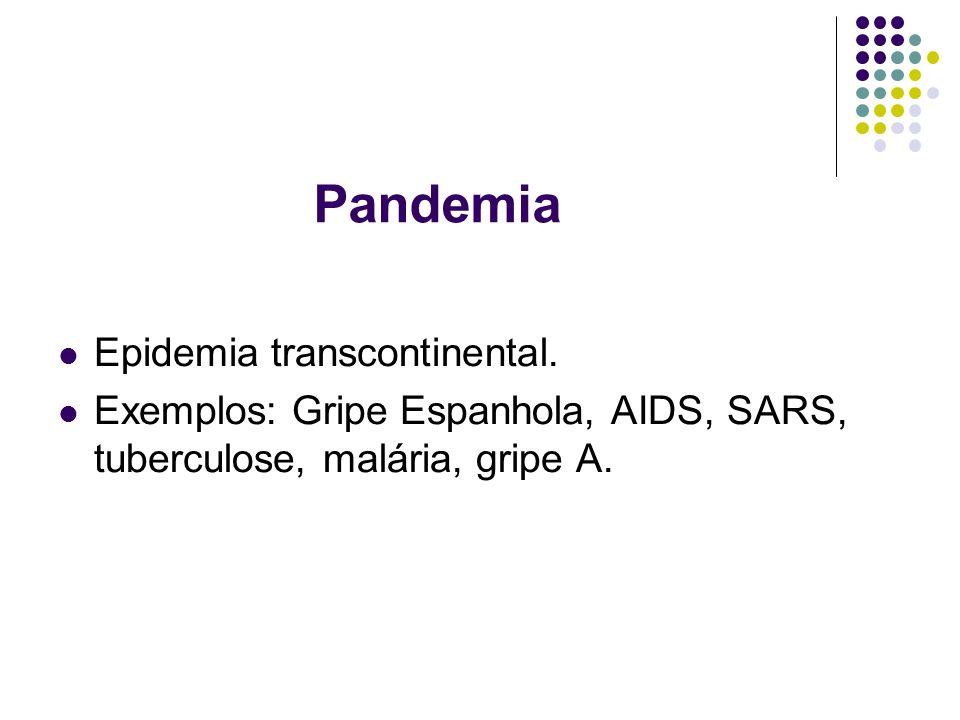 Pandemia Epidemia transcontinental. Exemplos: Gripe Espanhola, AIDS, SARS, tuberculose, malária, gripe A.