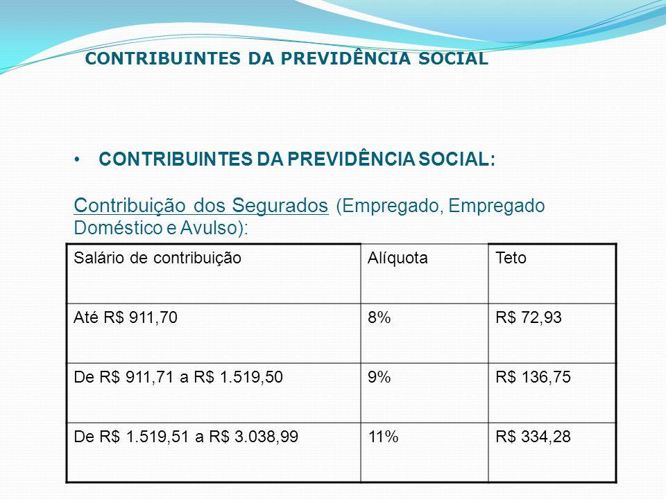 CONTRIBUINTES DA PREVIDÊNCIA SOCIAL: Contribuição dos Segurados (Empregado, Empregado Doméstico e Avulso): CONTRIBUINTES DA PREVIDÊNCIA SOCIAL Salário