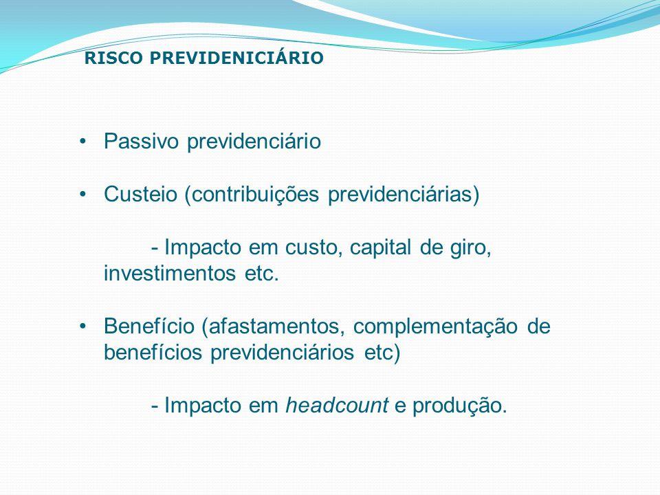 Passivo previdenciário Custeio (contribuições previdenciárias) - Impacto em custo, capital de giro, investimentos etc. Benefício (afastamentos, comple