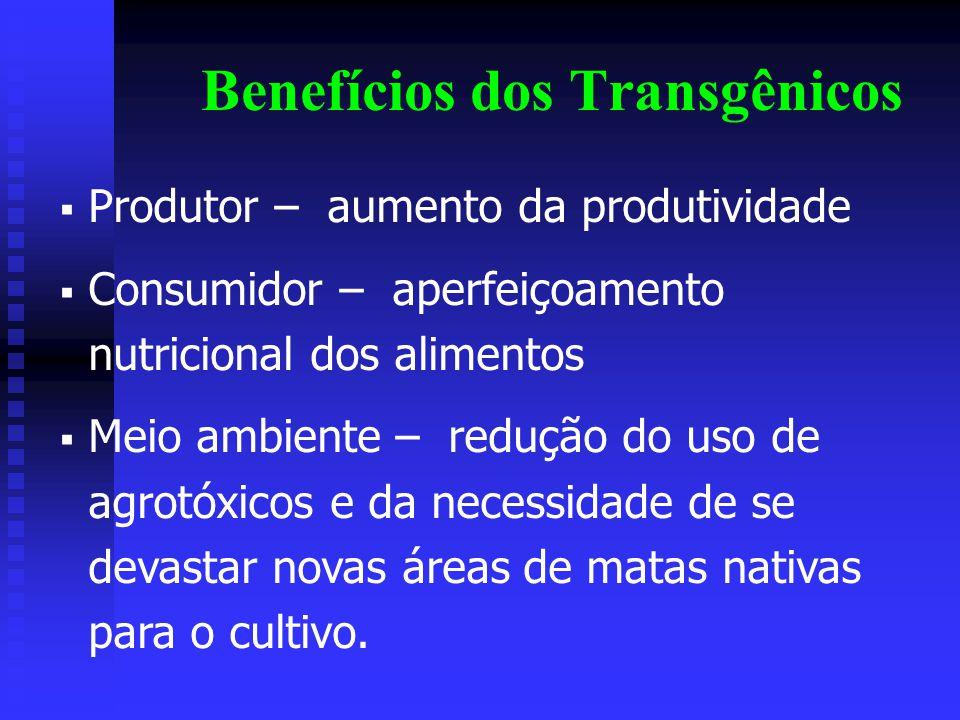  Produtor – aumento da produtividade  Consumidor – aperfeiçoamento nutricional dos alimentos  Meio ambiente – redução do uso de agrotóxicos e da ne