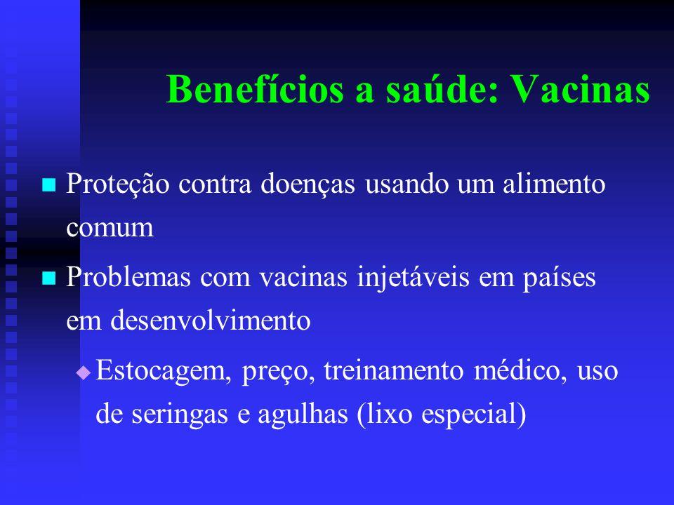 Benefícios a saúde: Vacinas Proteção contra doenças usando um alimento comum Problemas com vacinas injetáveis em países em desenvolvimento   Estocagem, preço, treinamento médico, uso de seringas e agulhas (lixo especial)