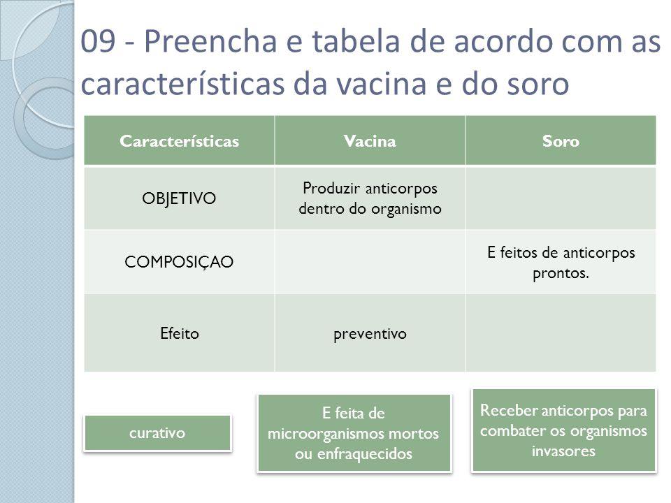 CaracterísticasVacinaSoro OBJETIVO Produzir anticorpos dentro do organismo COMPOSIÇAO E feitos de anticorpos prontos. Efeitopreventivo 09 - Preencha e