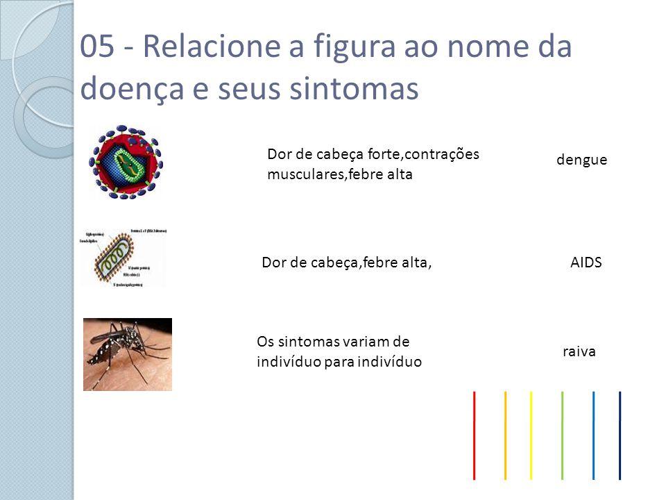 05 - Relacione a figura ao nome da doença e seus sintomas Dor de cabeça forte,contrações musculares,febre alta dengue Dor de cabeça,febre alta, Os sin