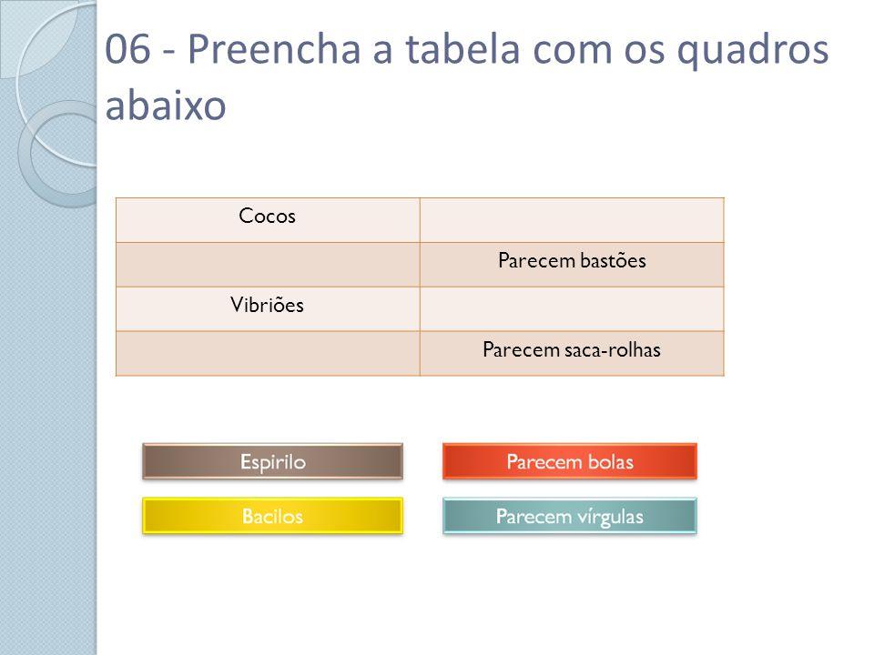 Cocos Parecem bastões Vibriões Parecem saca-rolhas 06 - Preencha a tabela com os quadros abaixo