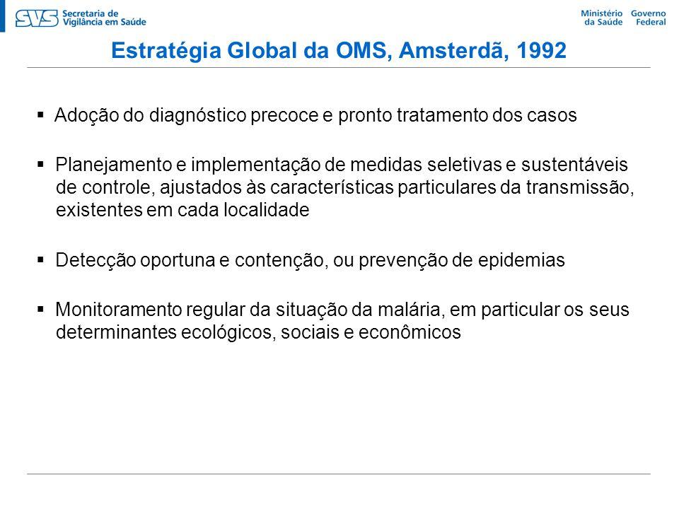 Estratégia Global da OMS, Amsterdã, 1992   Adoção do diagnóstico precoce e pronto tratamento dos casos   Planejamento e implementação de medidas s