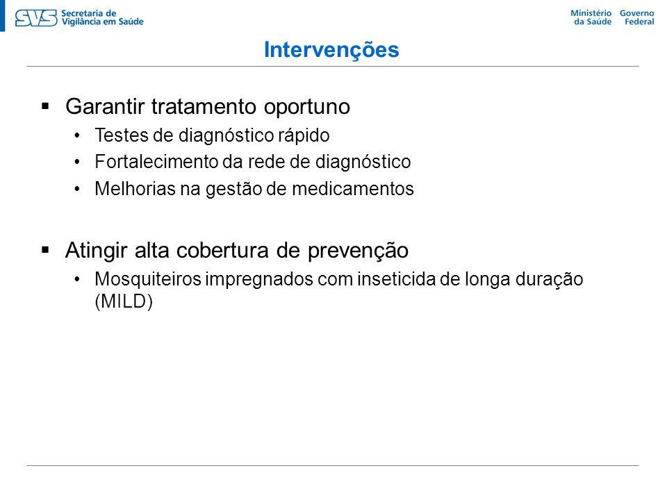 Intervenções   Garantir tratamento oportuno Testes de diagnóstico rápido Fortalecimento da rede de diagnóstico Melhorias na gestão de medicamentos 