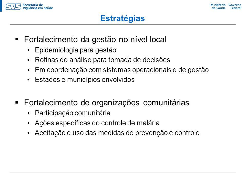 Estratégias   Fortalecimento da gestão no nível local Epidemiologia para gestão Rotinas de análise para tomada de decisões Em coordenação com sistem